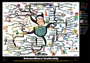 extraordinary-leadership iqmatrix